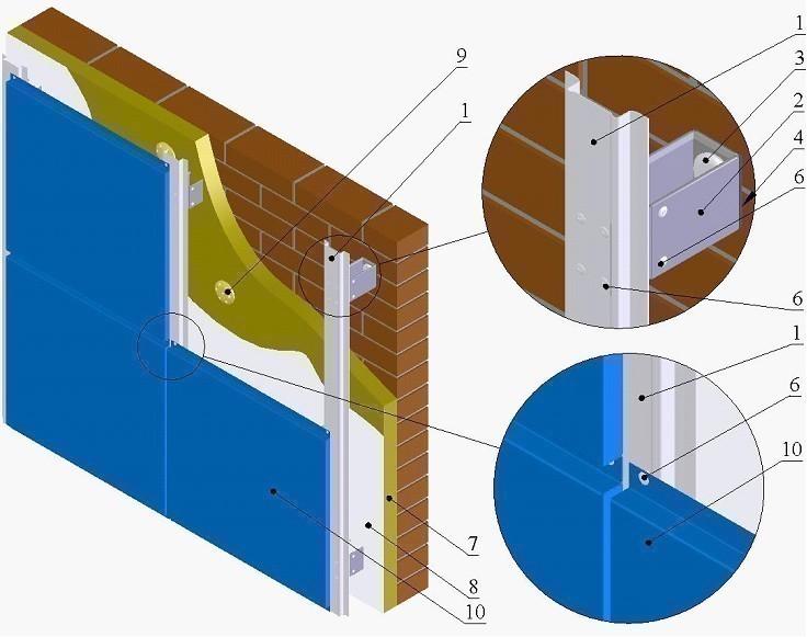 вентилируемые фасады кассеты технология монтажа